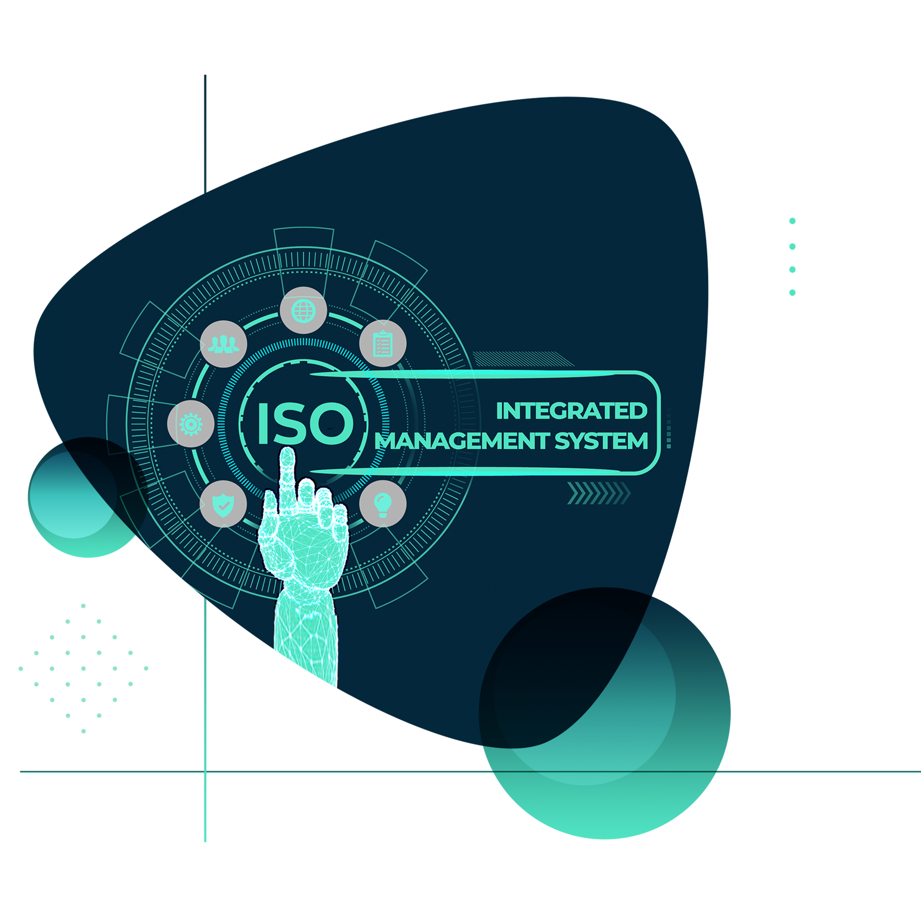ISO Integrated Management System